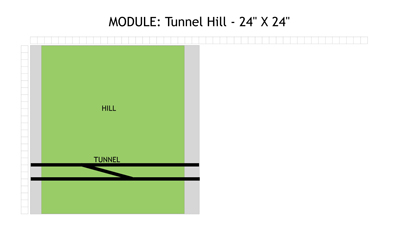 Diagram showing the general arrangement of this module.